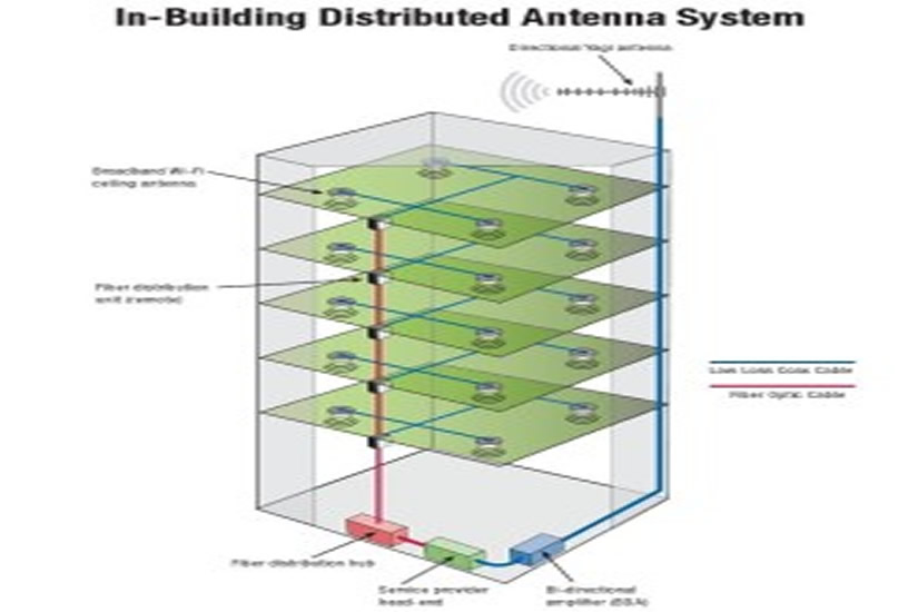 DAS Distributed Antenna Systems Public Safety
